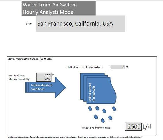 Water-from-Air System Hourly Analysis Model (cover)